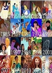 By Year Movies