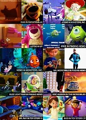 Others Movies