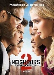 Neighbors 2 (2016)